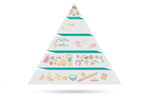 piramide1-300x200
